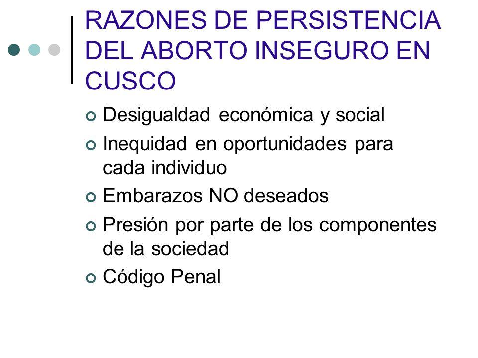 RAZONES DE PERSISTENCIA DEL ABORTO INSEGURO EN CUSCO
