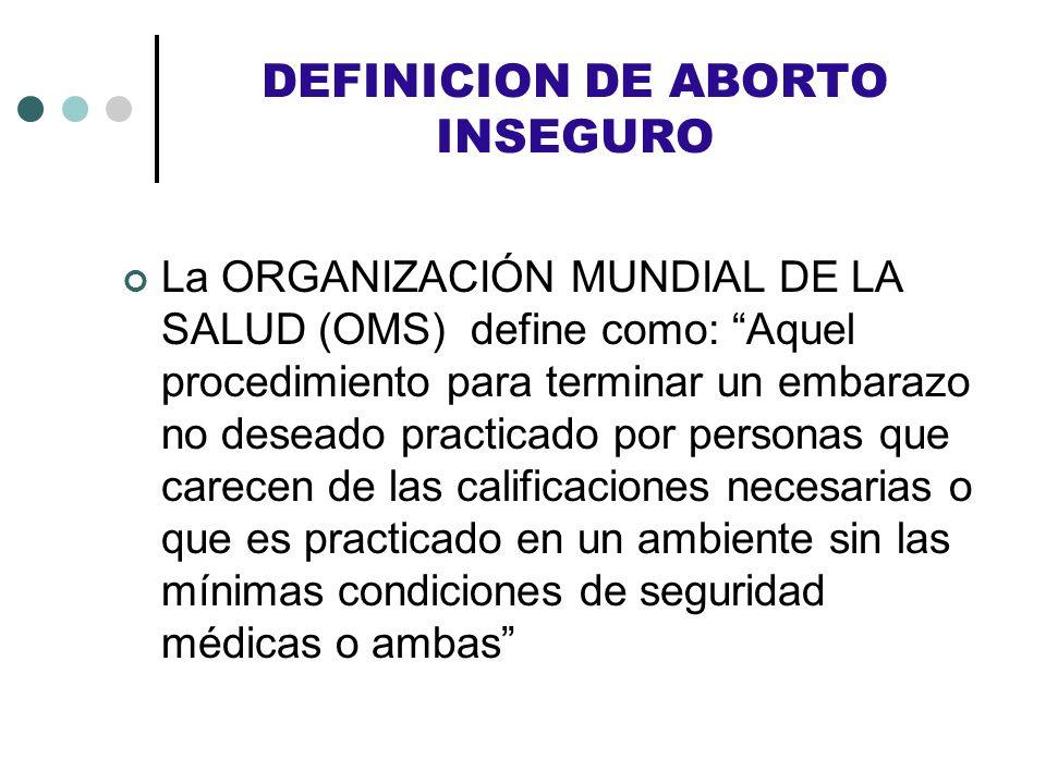 DEFINICION DE ABORTO INSEGURO