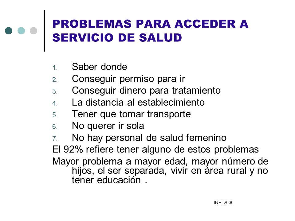 PROBLEMAS PARA ACCEDER A SERVICIO DE SALUD