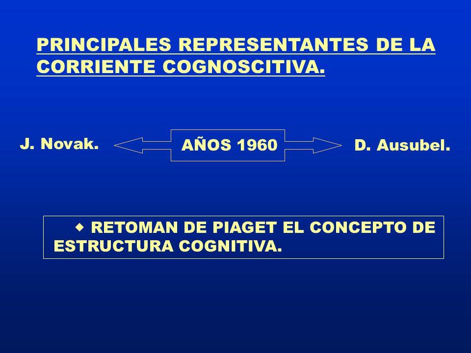 PRINCIPALES REPRESENTANTES DE LA CORRIENTE COGNOSCITIVA.
