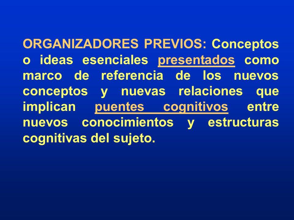 ORGANIZADORES PREVIOS: Conceptos o ideas esenciales presentados como marco de referencia de los nuevos conceptos y nuevas relaciones que implican puentes cognitivos entre nuevos conocimientos y estructuras cognitivas del sujeto.