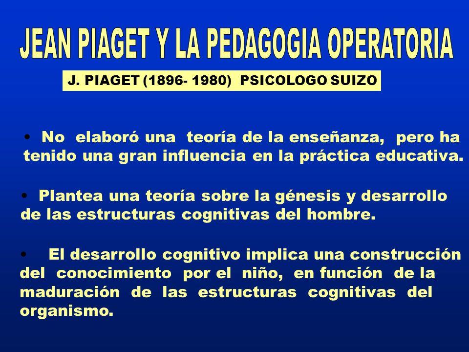JEAN PIAGET Y LA PEDAGOGIA OPERATORIA