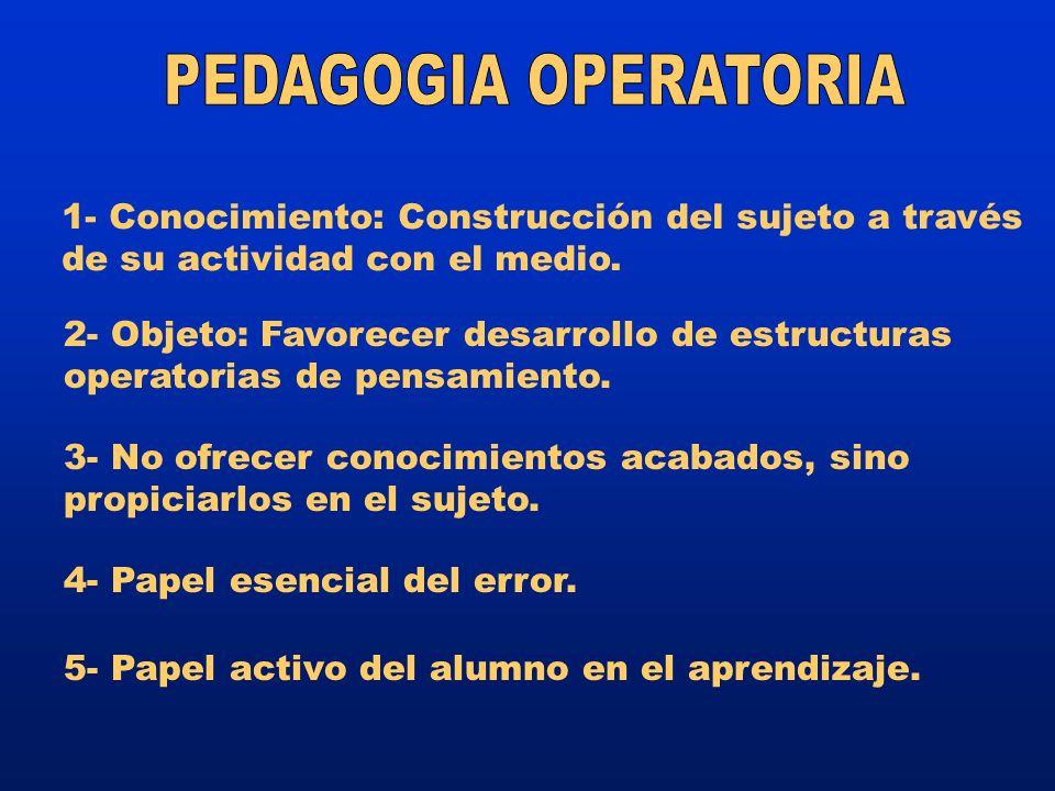 PEDAGOGIA OPERATORIA 1- Conocimiento: Construcción del sujeto a través