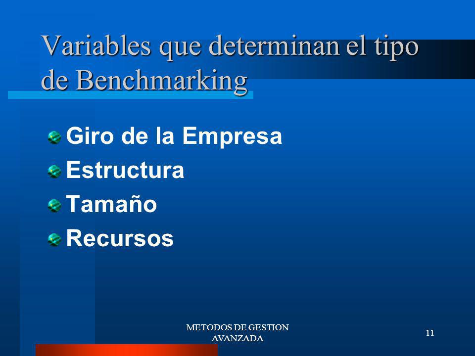 Variables que determinan el tipo de Benchmarking