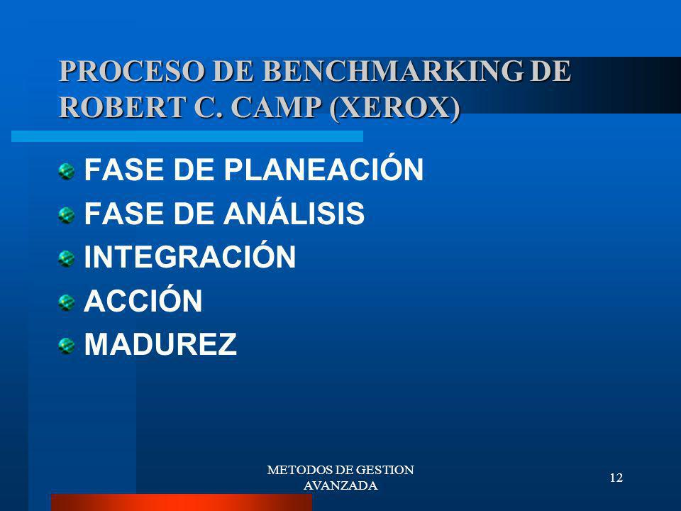 PROCESO DE BENCHMARKING DE ROBERT C. CAMP (XEROX)