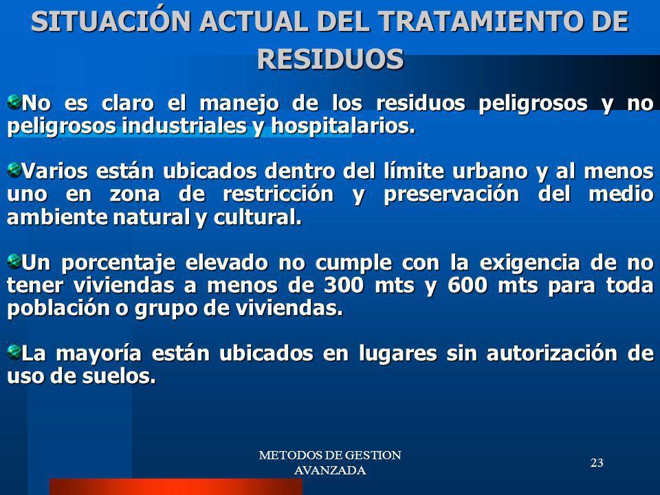 SITUACIÓN ACTUAL DEL TRATAMIENTO DE RESIDUOS