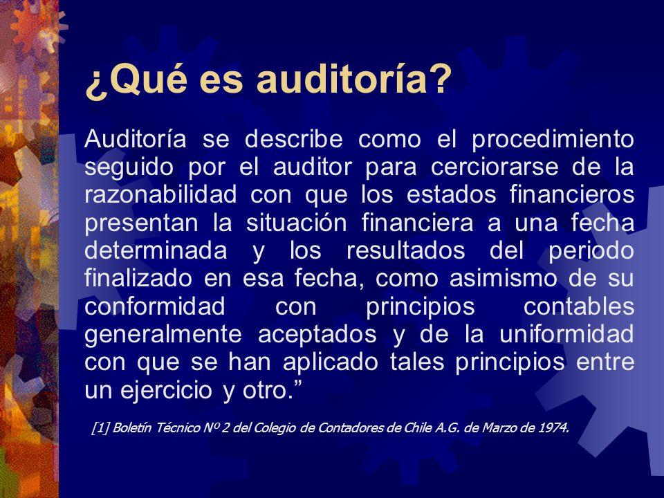 ¿Qué es auditoría