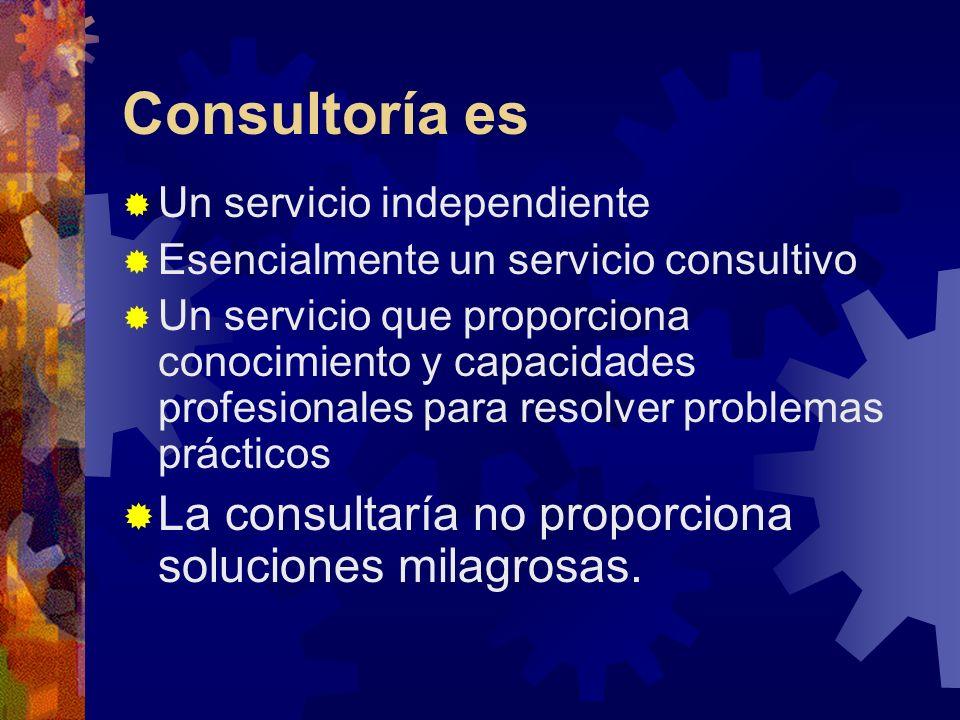 Consultoría es La consultaría no proporciona soluciones milagrosas.