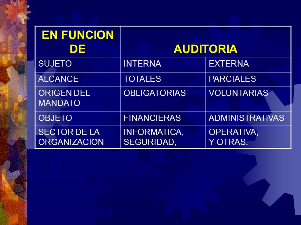 EN FUNCION DE AUDITORIA