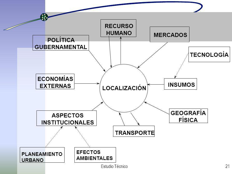 RECURSO HUMANO MERCADOS POLÍTICA GUBERNAMENTAL TECNOLOGÍA ECONOMÍAS