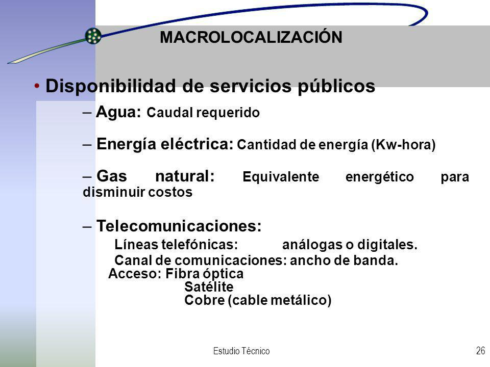 Disponibilidad de servicios públicos