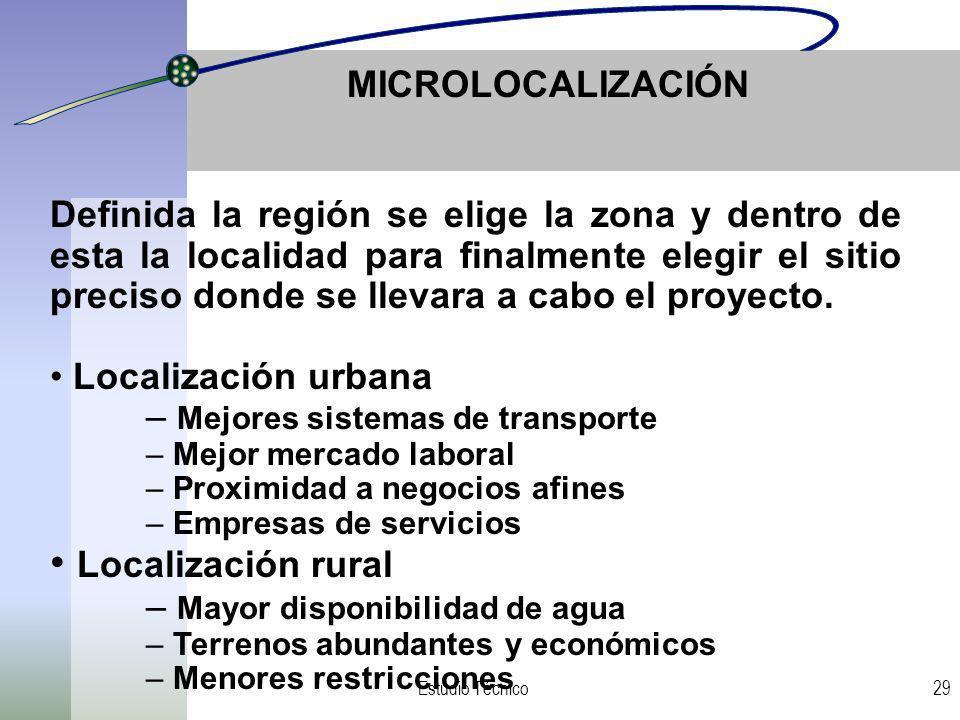 Localización rural MICROLOCALIZACIÓN