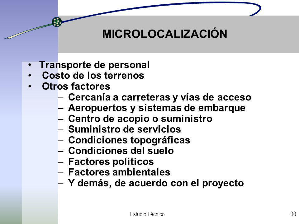 MICROLOCALIZACIÓN Transporte de personal Costo de los terrenos