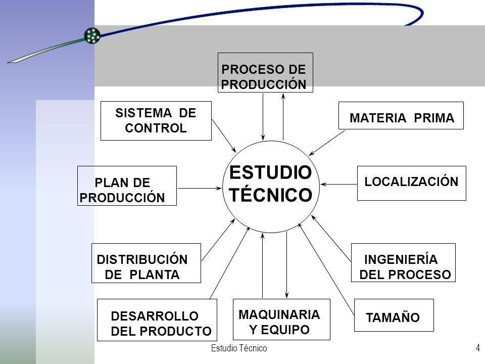 ESTUDIO TÉCNICO PROCESO DE PRODUCCIÓN SISTEMA DE MATERIA PRIMA CONTROL