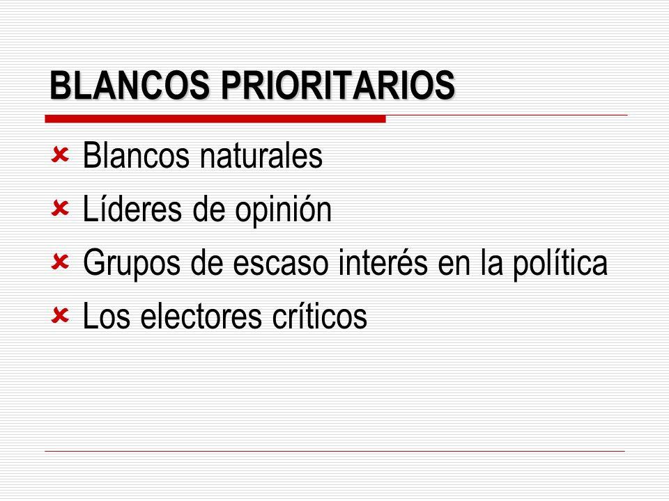 BLANCOS PRIORITARIOS Blancos naturales Líderes de opinión