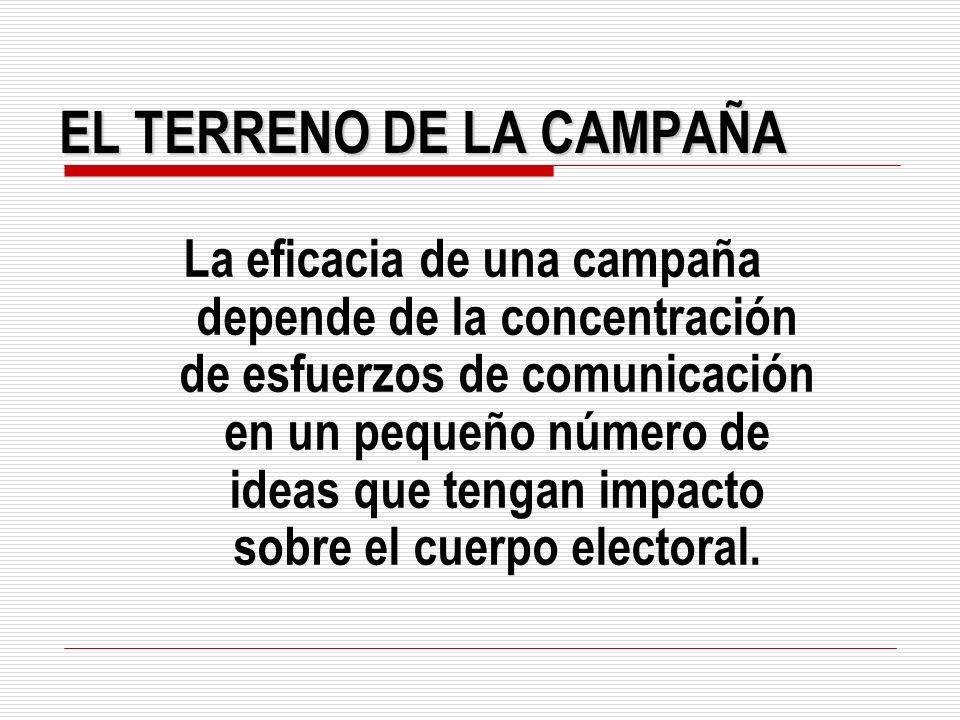 EL TERRENO DE LA CAMPAÑA