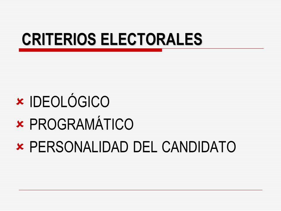 CRITERIOS ELECTORALES