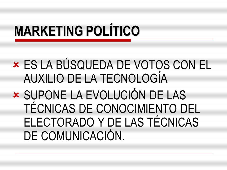 MARKETING POLÍTICO ES LA BÚSQUEDA DE VOTOS CON EL AUXILIO DE LA TECNOLOGÍA.