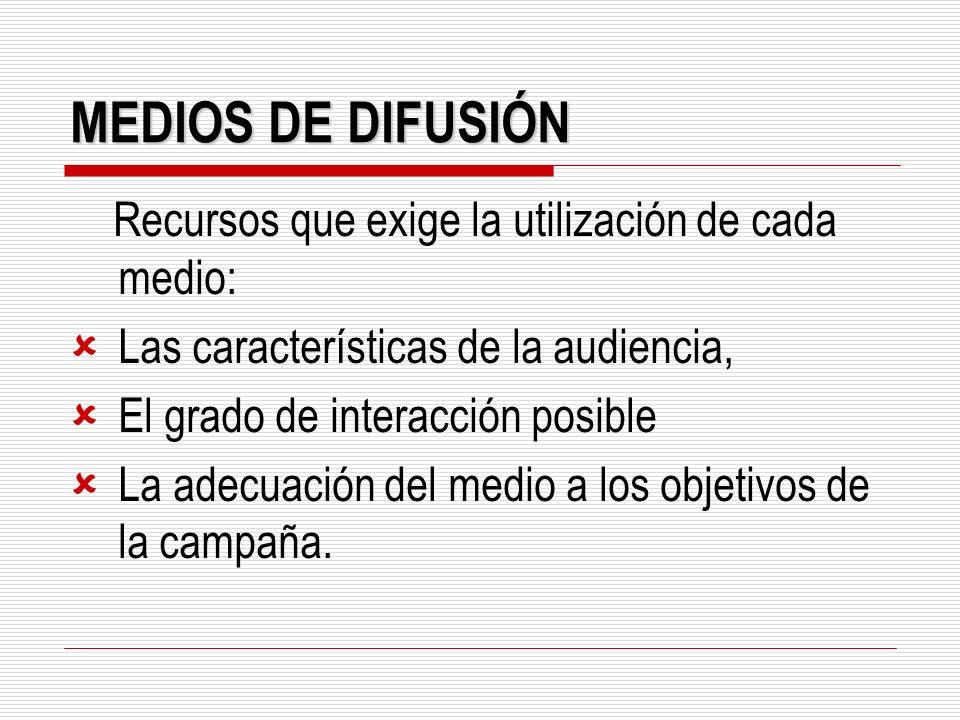 MEDIOS DE DIFUSIÓN Recursos que exige la utilización de cada medio: