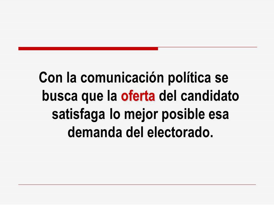Con la comunicación política se busca que la oferta del candidato satisfaga lo mejor posible esa demanda del electorado.