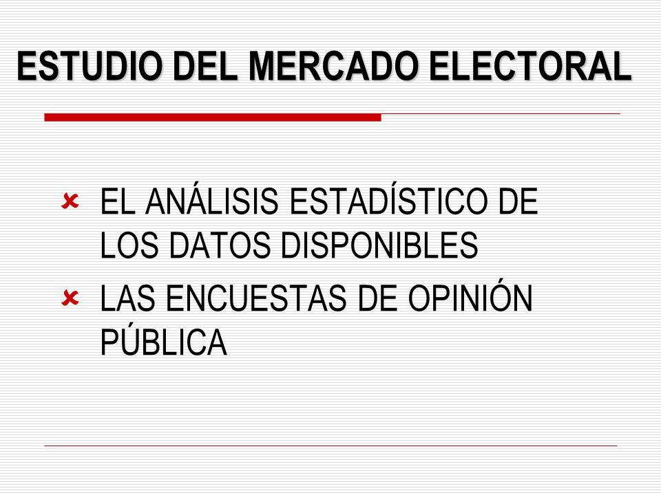 ESTUDIO DEL MERCADO ELECTORAL