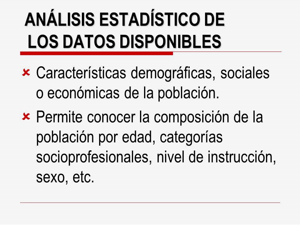 ANÁLISIS ESTADÍSTICO DE LOS DATOS DISPONIBLES