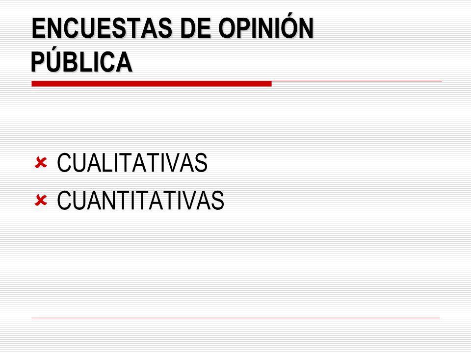ENCUESTAS DE OPINIÓN PÚBLICA