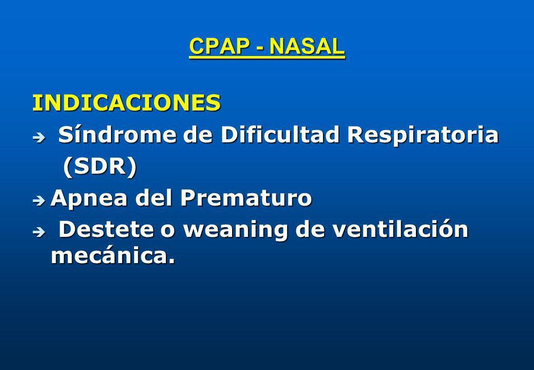 CPAP - NASAL INDICACIONES. Síndrome de Dificultad Respiratoria.