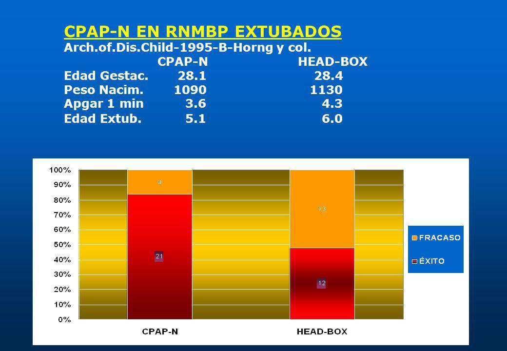 CPAP-N EN RNMBP EXTUBADOS