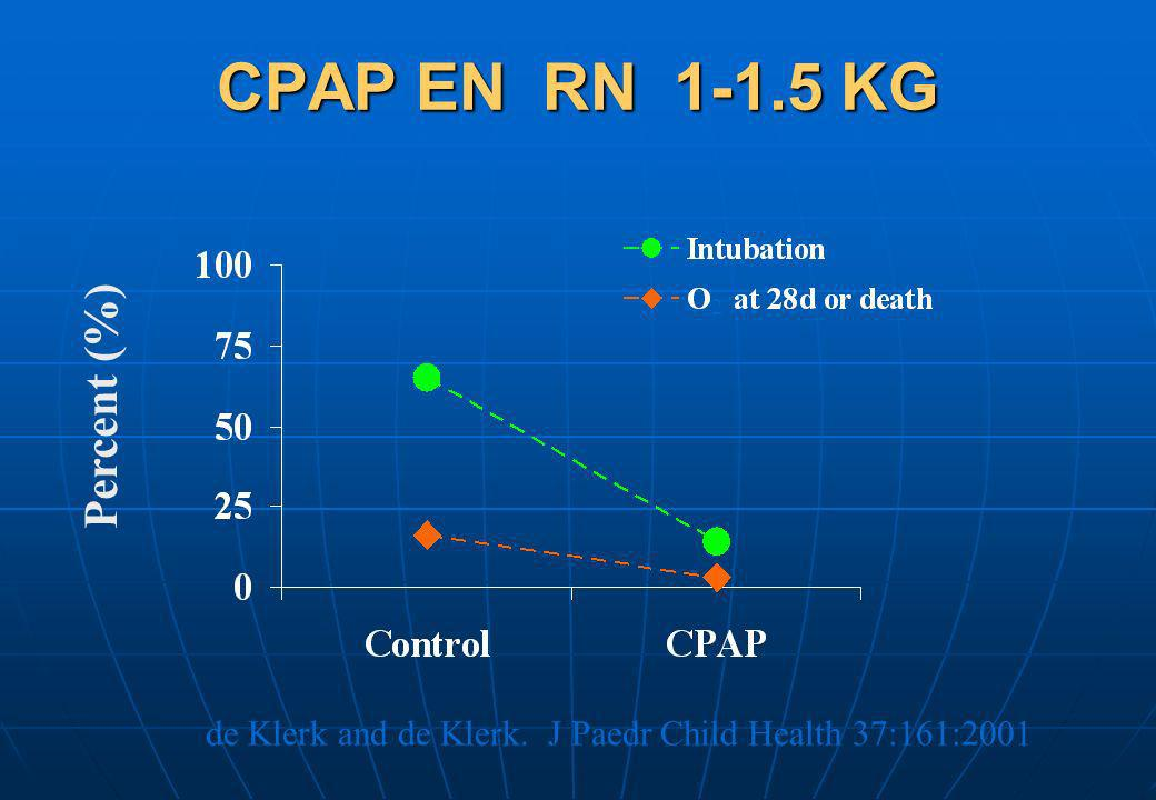 de Klerk and de Klerk. J Paedr Child Health 37:161:2001