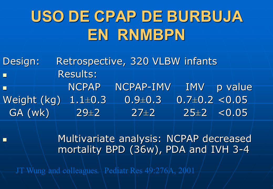 USO DE CPAP DE BURBUJA EN RNMBPN