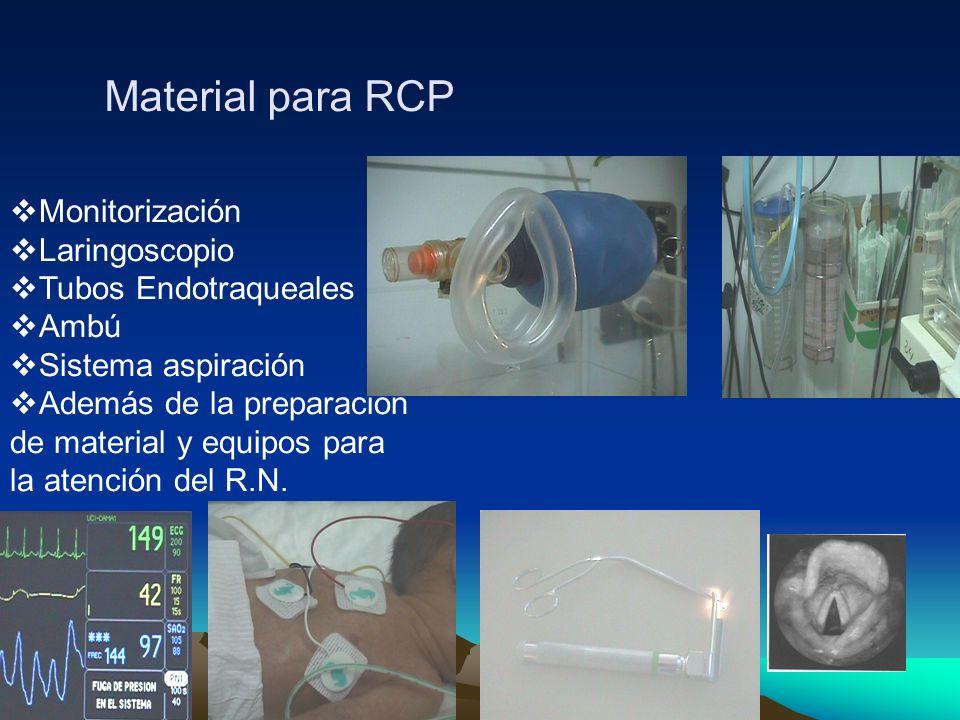 Material para RCP Monitorización Laringoscopio Tubos Endotraqueales