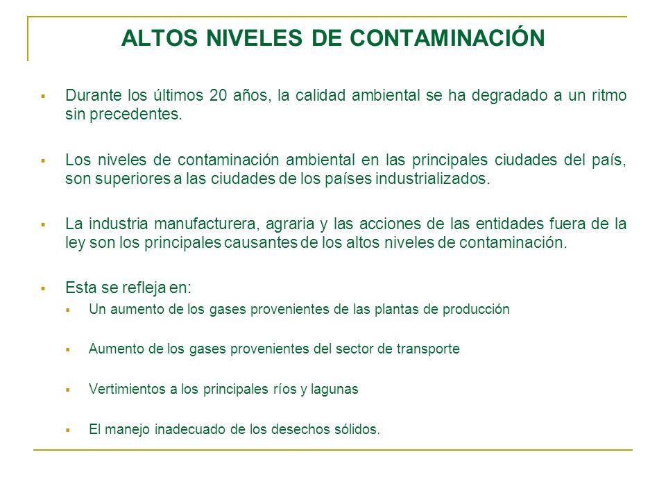 ALTOS NIVELES DE CONTAMINACIÓN