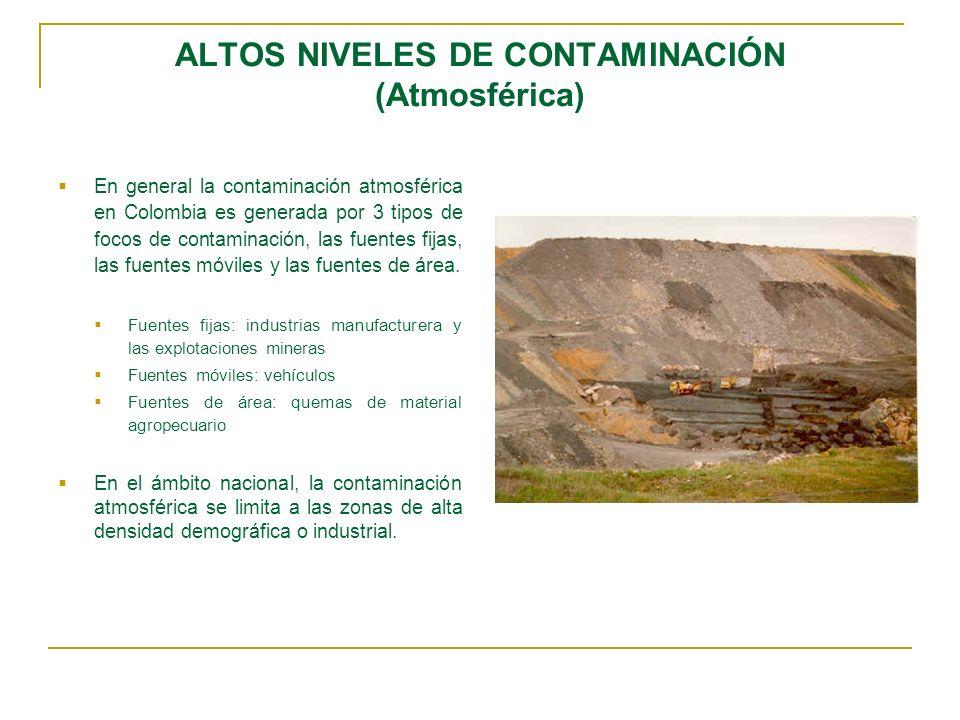 ALTOS NIVELES DE CONTAMINACIÓN (Atmosférica)
