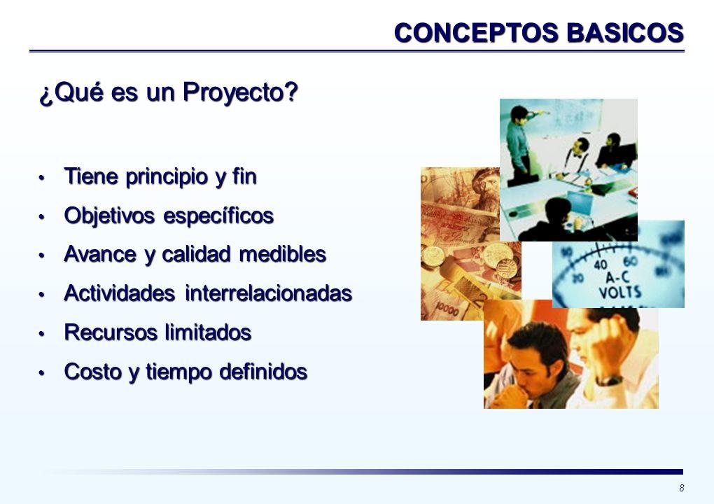 CONCEPTOS BASICOS ¿Qué es un Proyecto Tiene principio y fin