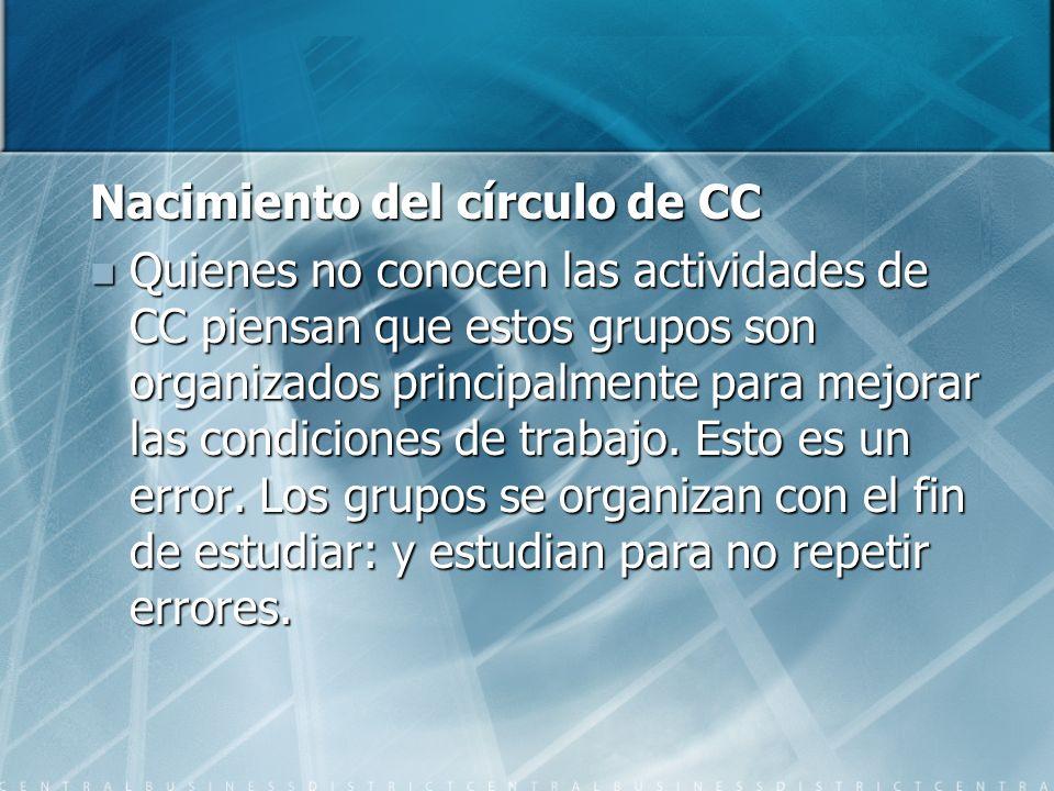 Nacimiento del círculo de CC