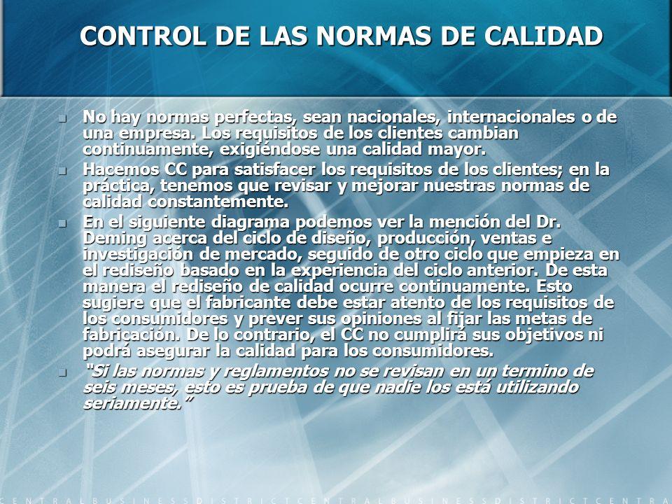 CONTROL DE LAS NORMAS DE CALIDAD
