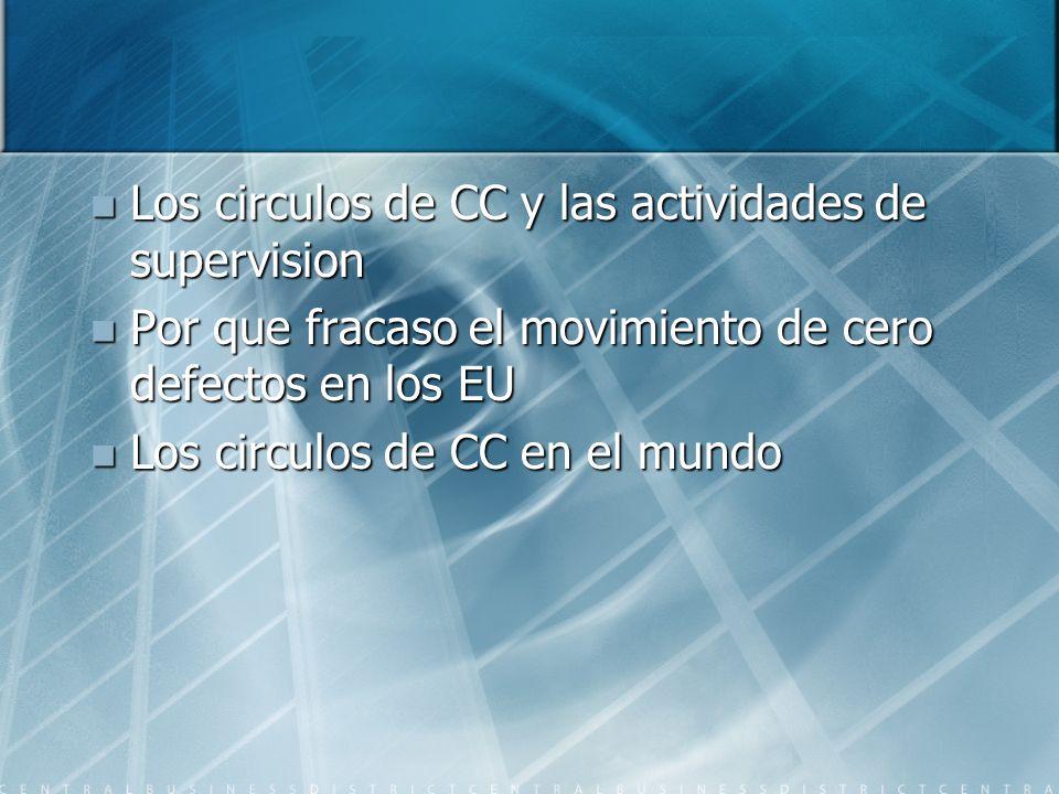 Los circulos de CC y las actividades de supervision