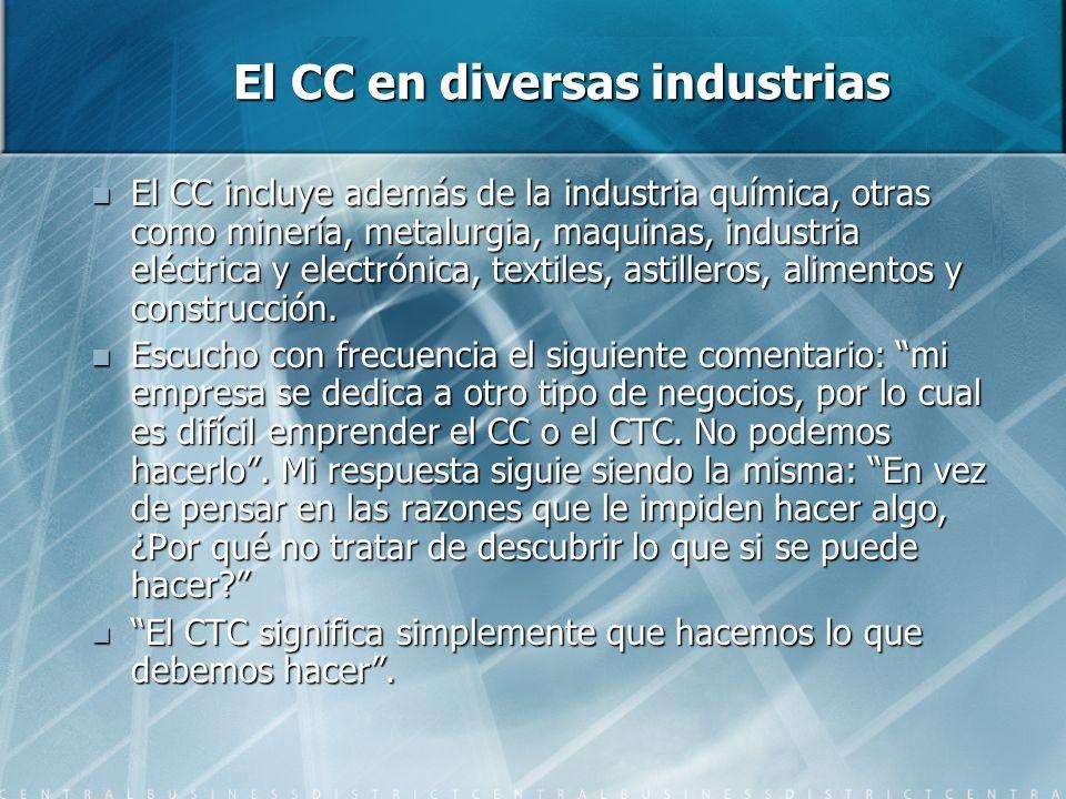 El CC en diversas industrias