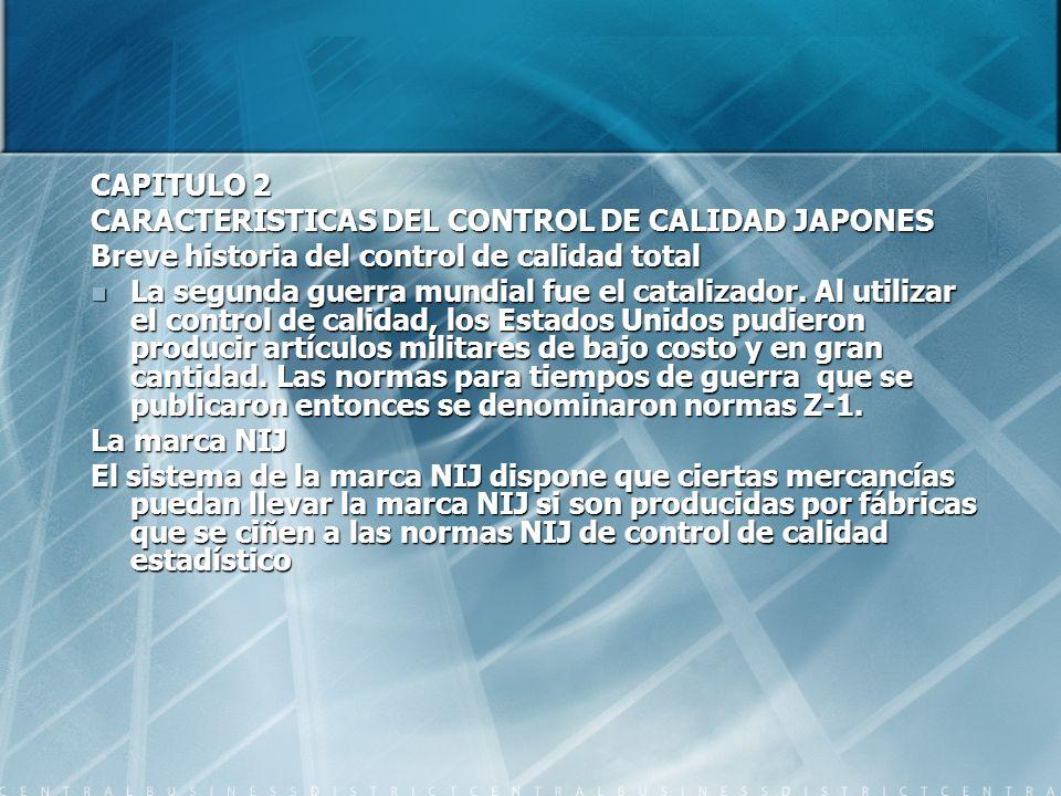 CAPITULO 2 CARACTERISTICAS DEL CONTROL DE CALIDAD JAPONES. Breve historia del control de calidad total.