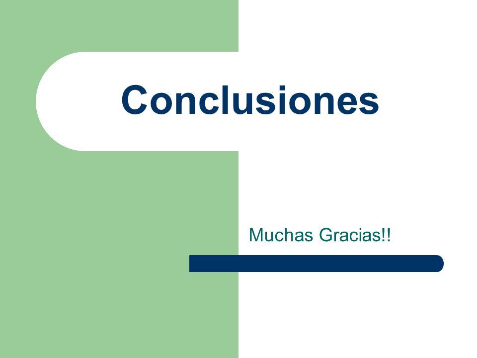 Conclusiones Muchas Gracias!!