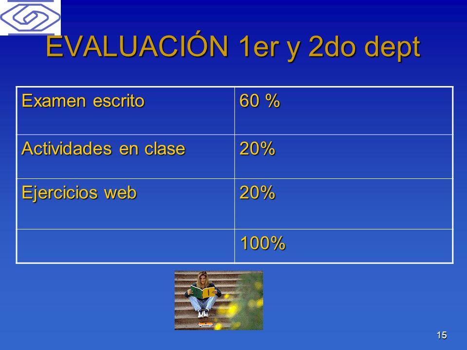 EVALUACIÓN 1er y 2do dept Examen escrito 60 % Actividades en clase 20%