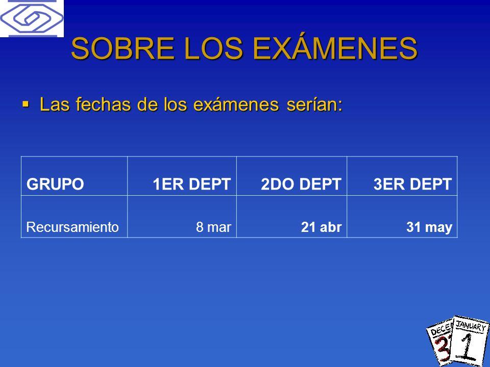 SOBRE LOS EXÁMENES Las fechas de los exámenes serían: GRUPO 1ER DEPT