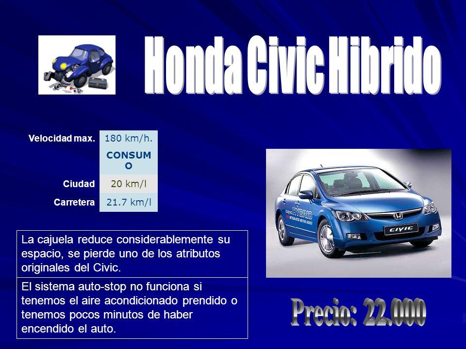 Honda Civic Hibrido Precio: 22.000