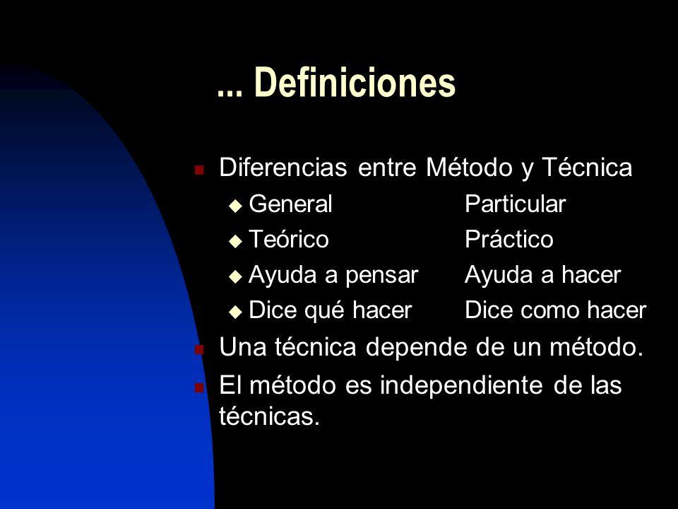 ... Definiciones Diferencias entre Método y Técnica