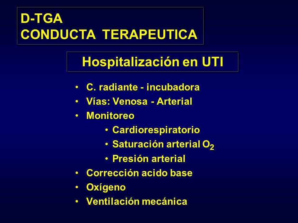 Hospitalización en UTI