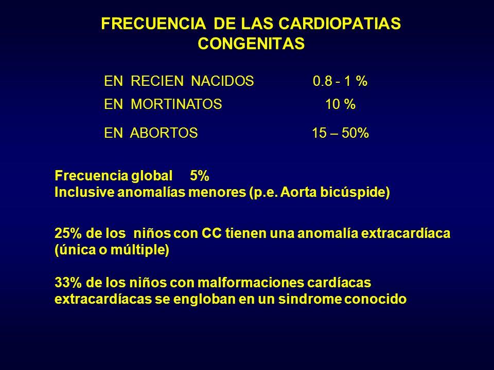 FRECUENCIA DE LAS CARDIOPATIAS CONGENITAS