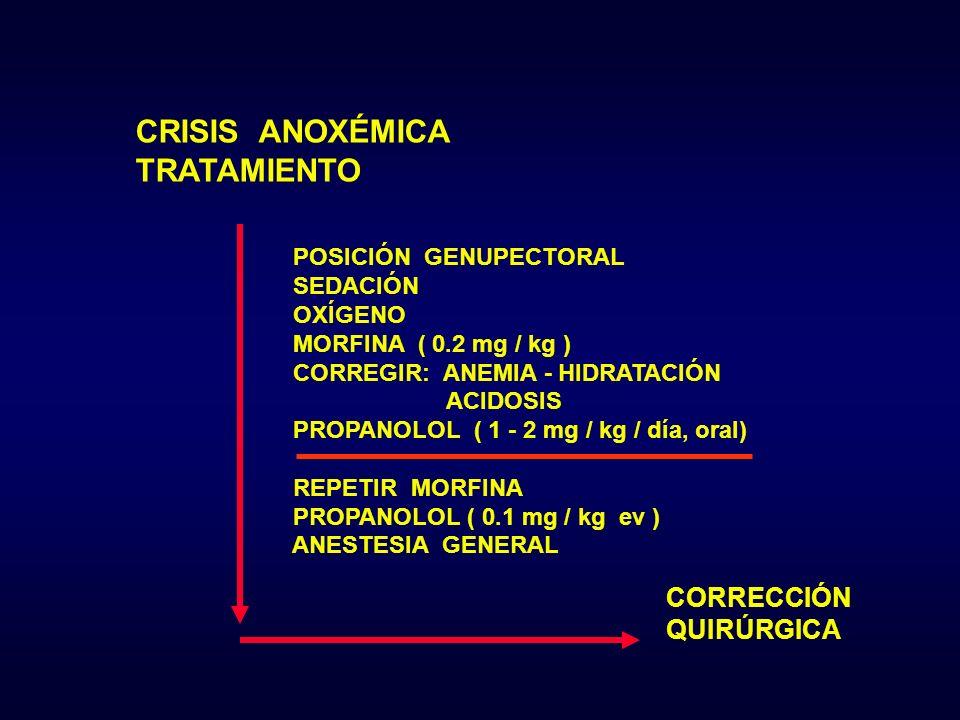 CRISIS ANOXÉMICA TRATAMIENTO CORRECCIÓN QUIRÚRGICA