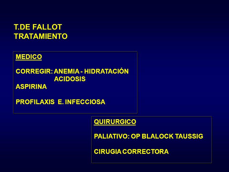 T.DE FALLOT TRATAMIENTO MEDICO CORREGIR: ANEMIA - HIDRATACIÓN ACIDOSIS