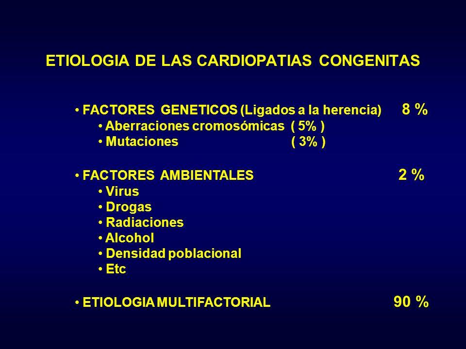 ETIOLOGIA DE LAS CARDIOPATIAS CONGENITAS